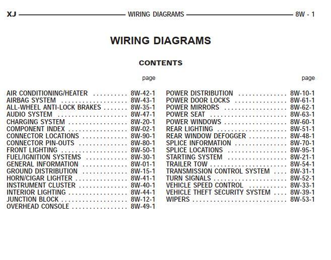 WIRING - ProCarManuals