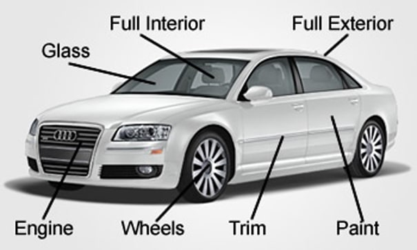 How Does A Detail Or Wax Extend The Life Of My Paint? - car description