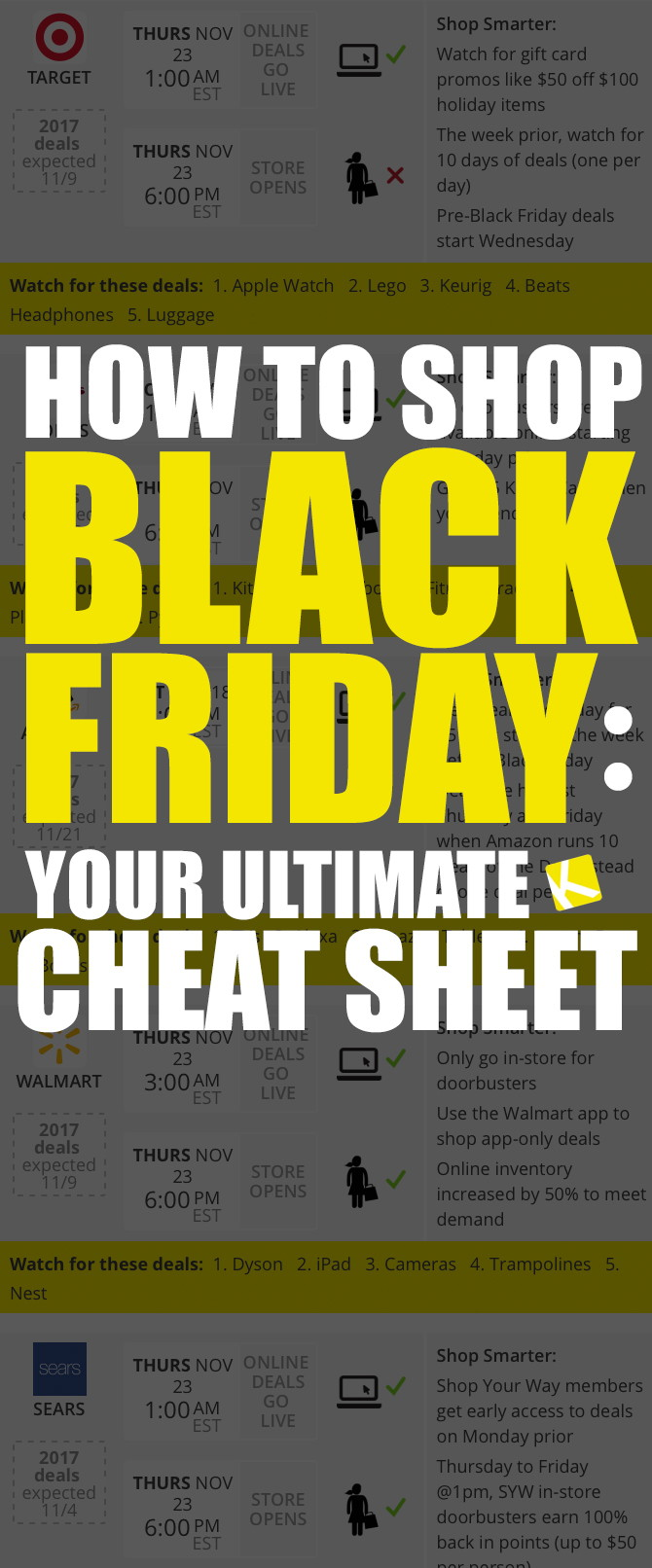 How To Shop Black Friday 2018 Deals Your Ultimate Cheat