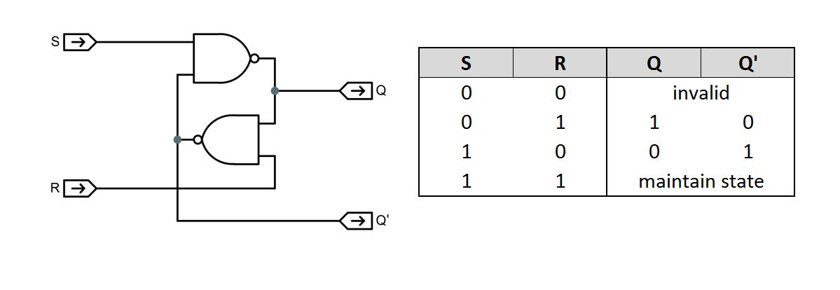 block diagram to annotate