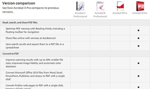 Compare Versions Differences between Adobe Acrobat X (10), 9, 8, 7 - microsoft office versions comparison chart