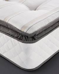 Ortho Posture Pillow Top Mattress Wwwbandungheritageorg