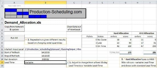Demand Planning Demand Allocation of Inventory - scheduling tools in excel