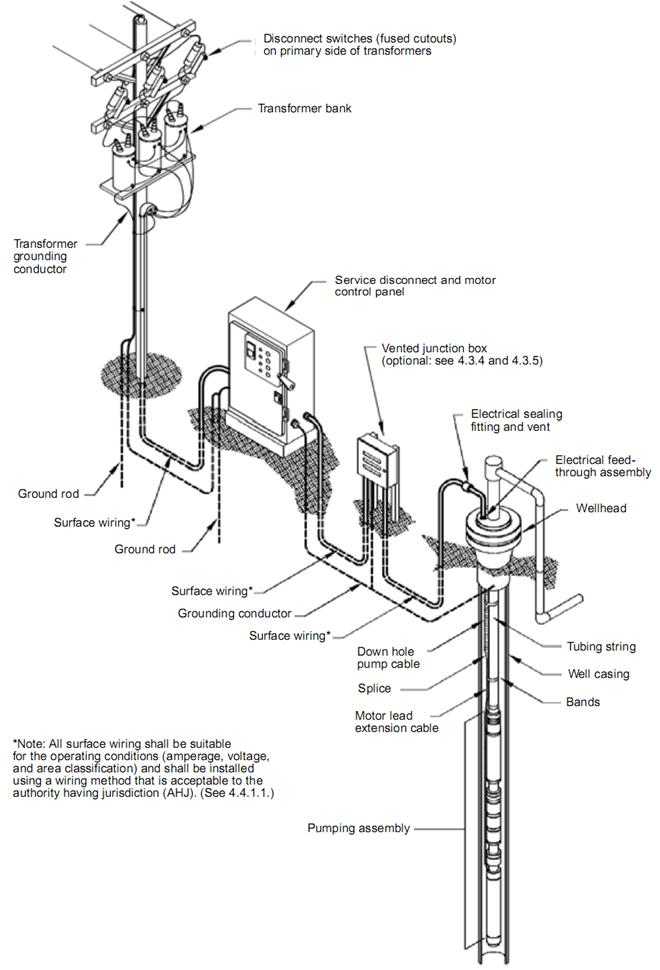 multiple pump control box bedradings schema