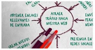 Como Posicionar una Web Trucos SEO