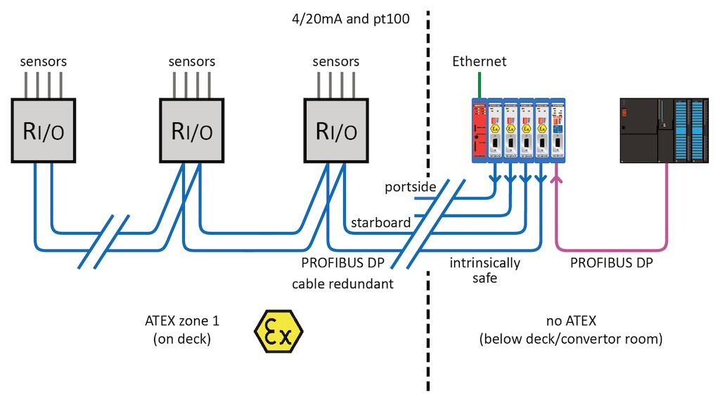 profibus dp wiring diagram