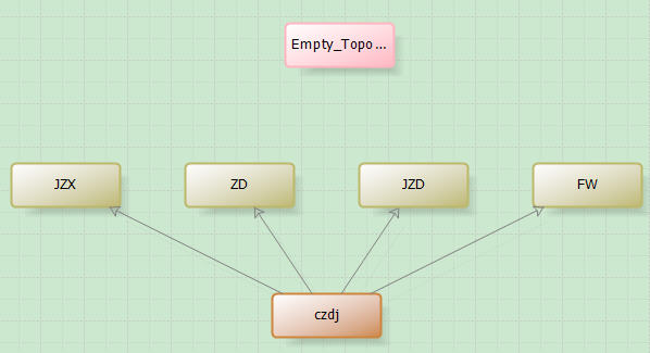 ArcGIS Diagrammer The Topology Rule topology modeling that is