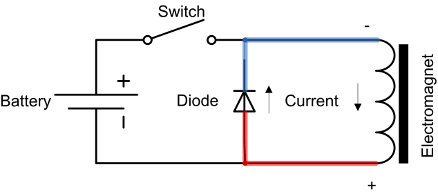 back emf suppression using Fly wheel diode circuit diagram