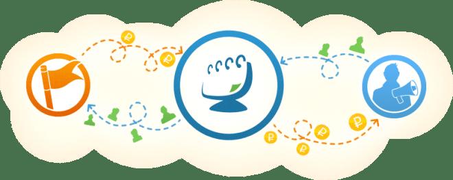 интеграция программы обзвонов с таймпад