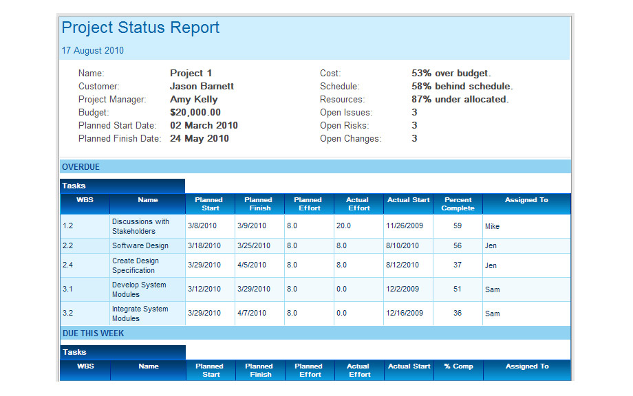 sample project status report template - project report template word