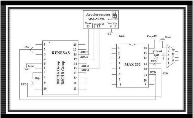 block diagram of regulated power supply