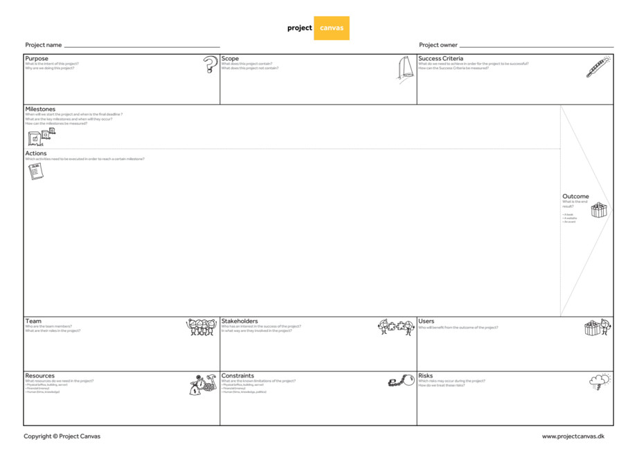 Project Canvas - Visual project communication and overview