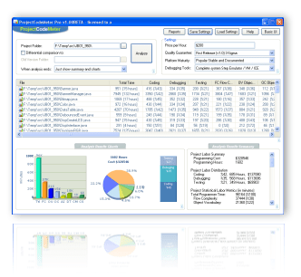 ProjectCodeMeter Source code metrics Time and Cost esitmation Software