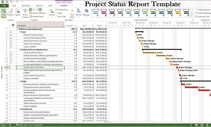 Microsoft Project Status Report Template - Project Management Excel