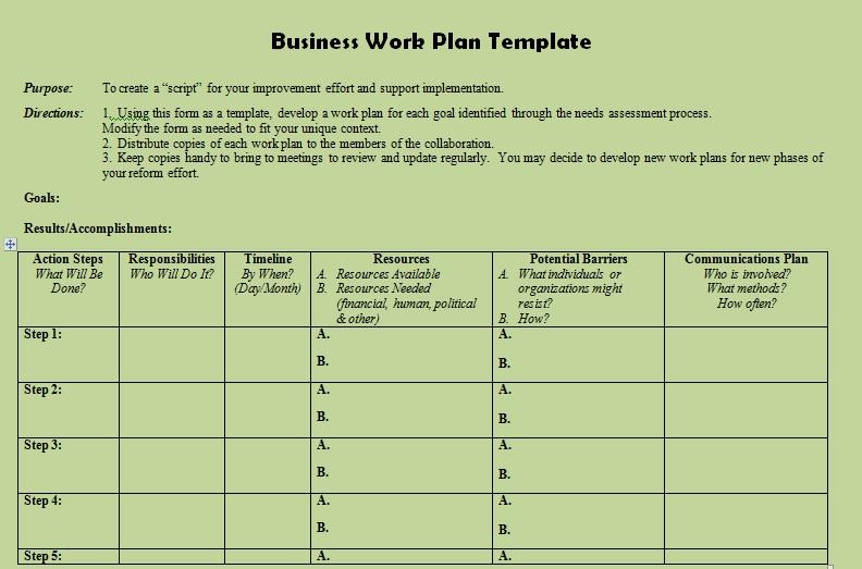 Description of Business Action Plan Template Projectemplates