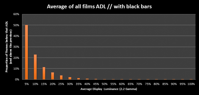 Average-All-Films_ADL_4