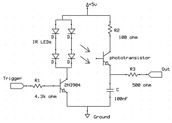 simple circuit training