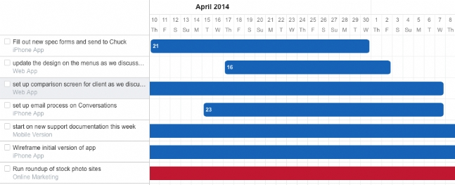 Simple Gantt Charts for Your Project Management Tool - Projecturf
