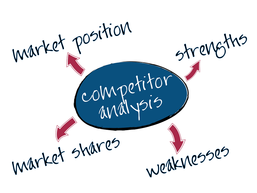 Competitive Analysis - Promisas - competitive market analysis