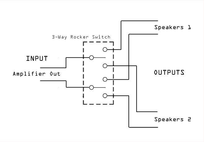 DIY 3-Way Speaker Switch (A-Off-B)