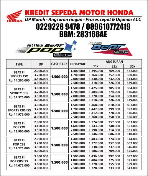 Biaya Bbn Motor Biaya Balik Nama Mobil Atau Motor Birojasa Pas Kredit Motor Honda Bandung Harga Murah – Proses Cepat – Dijamin