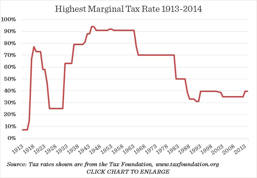 Consumption Tax Pronk Palisades