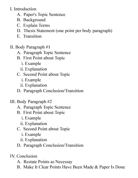How to Outline an Essay The Proofreading Pulse
