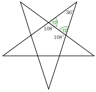 Proof That the Angle Sum of a Pentagram is 180 Degrees