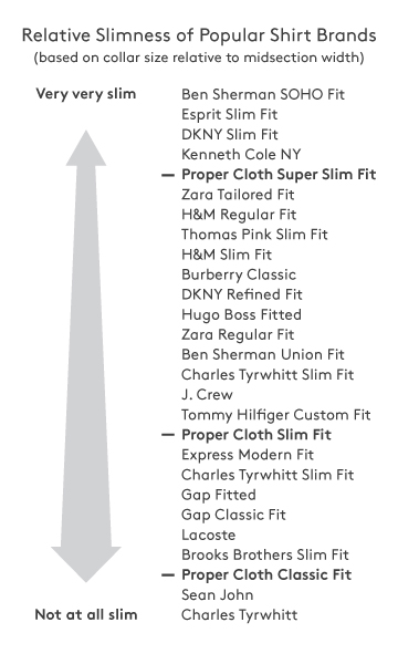 Slim Fit Dress Shirts - Proper Cloth Reference