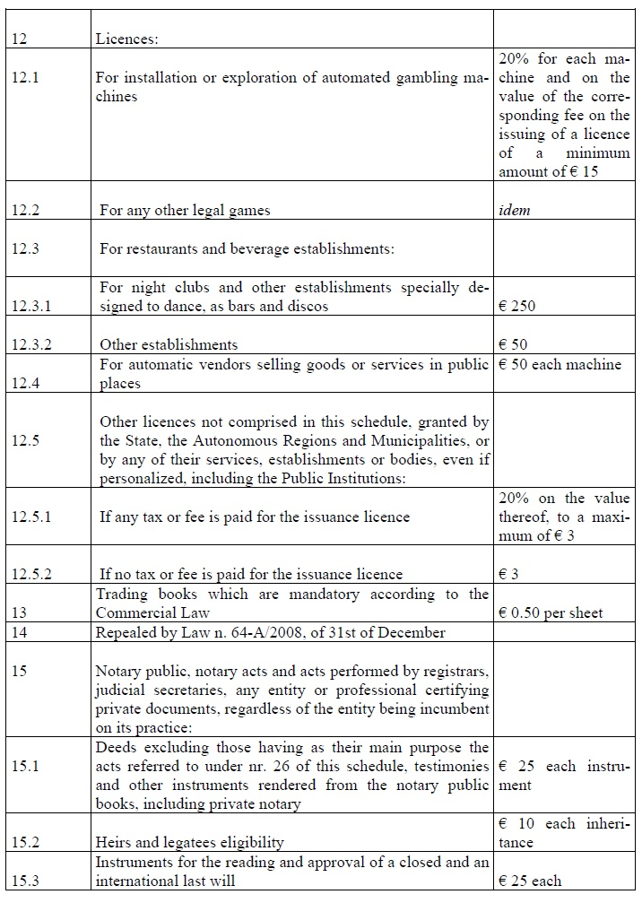 Tax stamp table 3