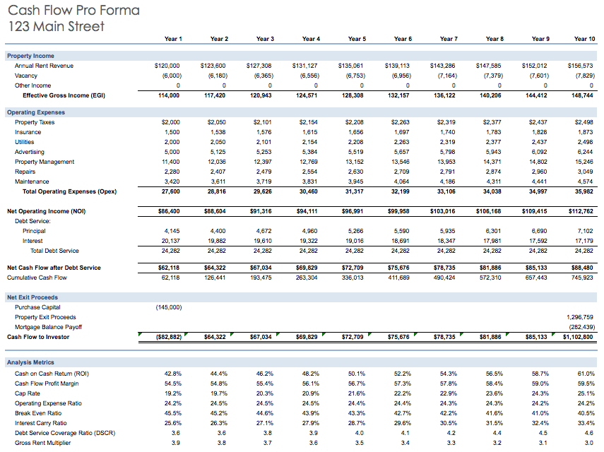 rental property cash flow spreadsheet