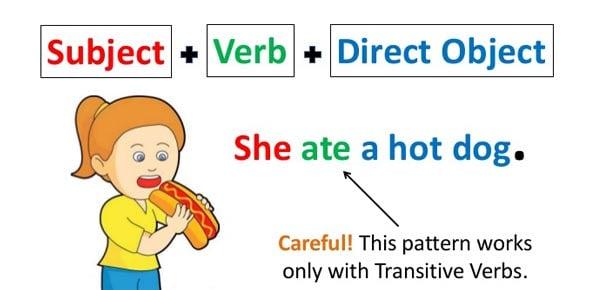 Sentence Or Sentence Fragment? - ProProfs Quiz