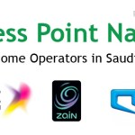Access Point Names for Internet Configuration in Mobile