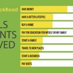 my-yellow-brick-road-wu-survey