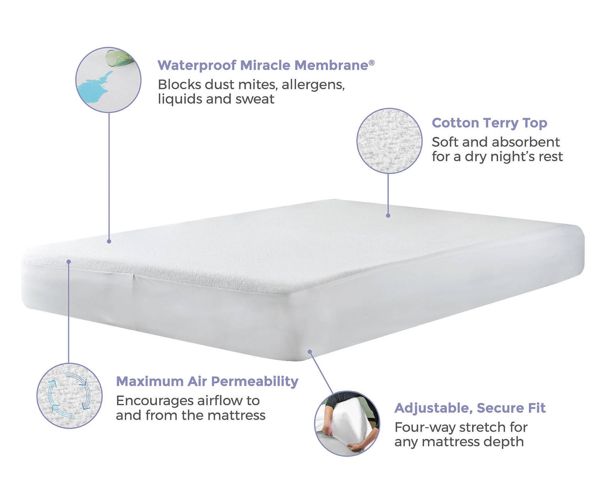 Cot Mattress Protector Cot Mattress Protector Protect A Bed