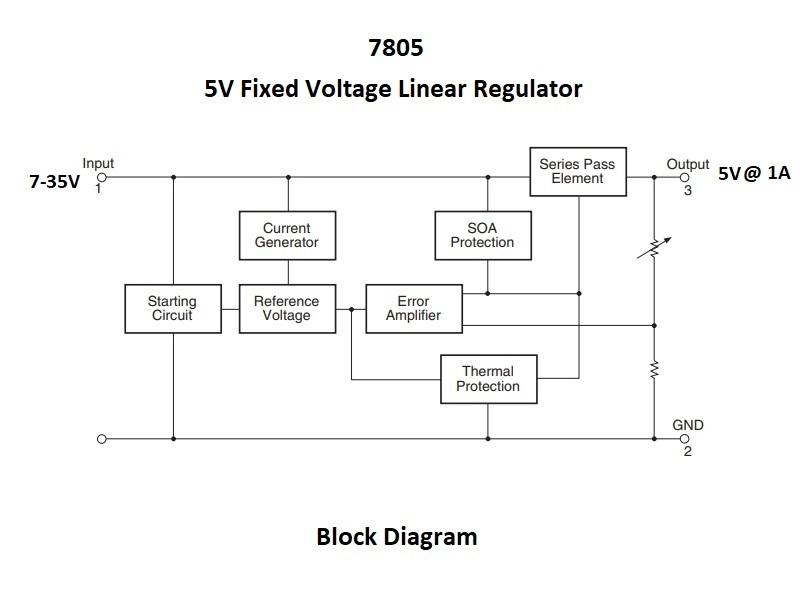 Block Diagram 7805 - Auto Electrical Wiring DiagramWiring Diagram