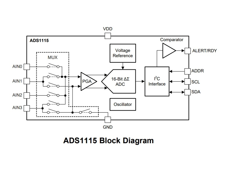 ADS1115 4-Channel 16-Bit ADC Module - ProtoSupplies