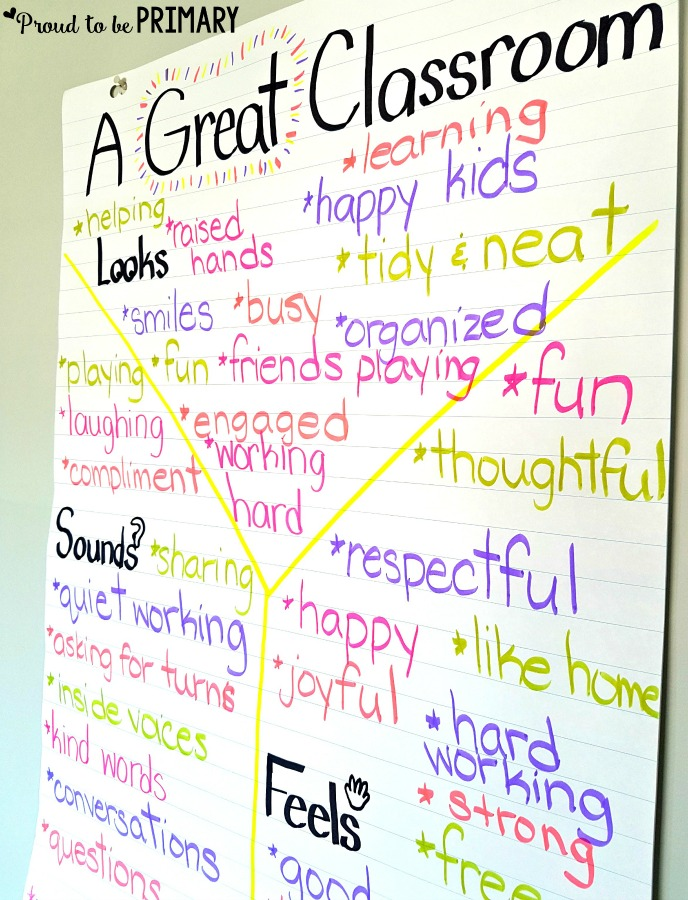 Creating a Classroom Contract \u2013 Proud to be Primary - Student Contract Templates