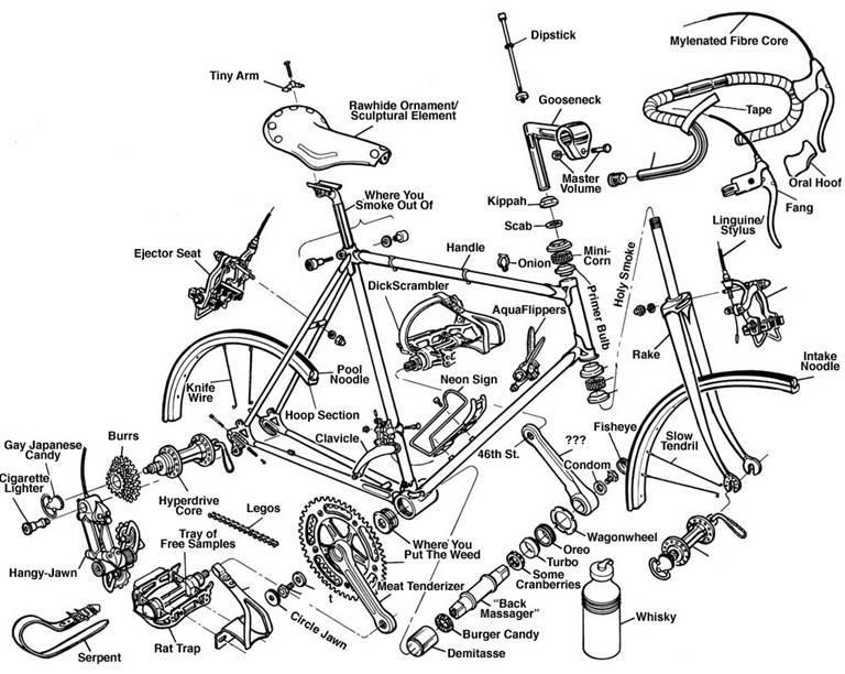 road bike parts diagram