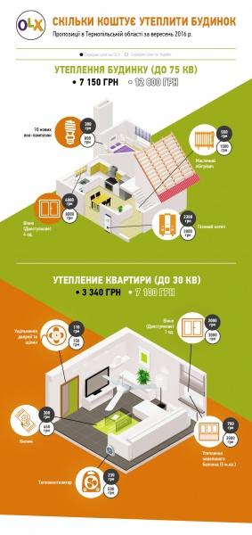 2016-09-26-hoshva-pr-olx-ternopil-info