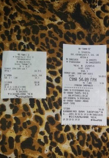 У Тернополі можна купити однакові ліки з різницею у 600 гривень