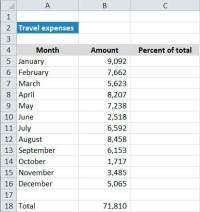 Calculating Percentages of a Total in Excel | Pryor ...