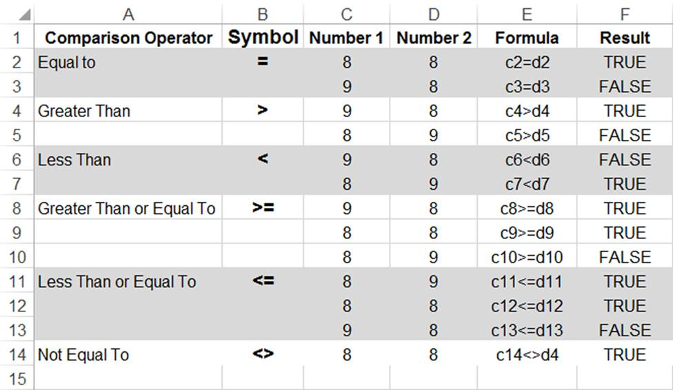 Excel Formula Syntax \u2013 The Language of Formulas and Functions