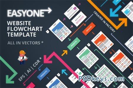 EasyOne Website Flowchart Template 42406 » Free Download Photoshop