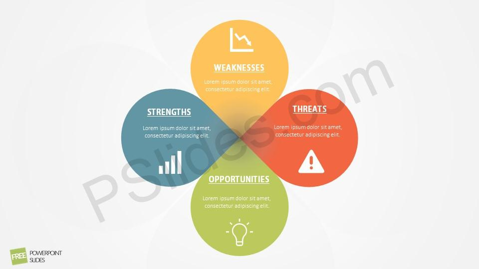 SWOT Analysis PowerPoint Diagram