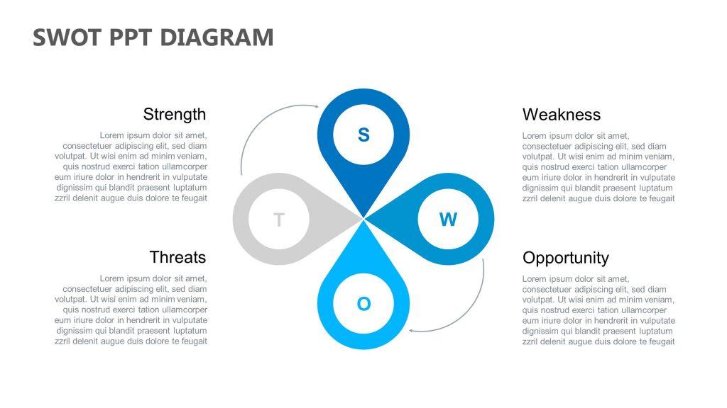 SWOT PPT Diagram - Pslides