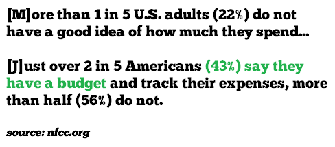 Percentage of Americans that Budget NFCC