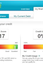 Free Experian Credit Score from Credit Sesame