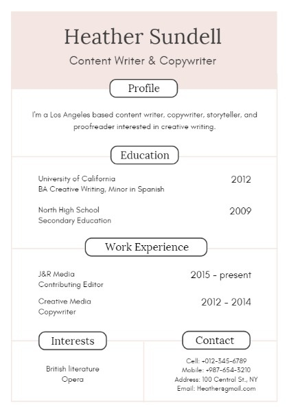 Online Writer And Copywriter Resume Template Fotor Design Maker