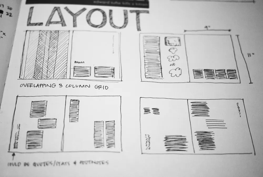 Foto Gride The Grid System: Building A Solid Design Layout